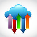 Cloud computing information transferring illustration design over white Stock Images