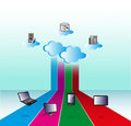 Cloud computing network illustration of how connects various computers over internet shows various applications connected each Royalty Free Stock Photos