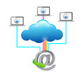 Cloud computing network laptop internet connection illustration design over white Stock Photography