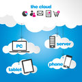 Cloud computing a pc mobile server and tablet connecting to the Royalty Free Stock Images