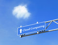 Cloud computing in road Traffic sign Stock Photos