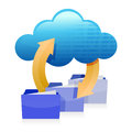 Cloud computing technology information accessibility illustration design over a white background Stock Images