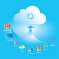 Cloud computing vector illustration and social media concept Royalty Free Stock Images