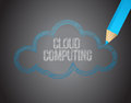 Cloud computing white text over black board Royalty Free Stock Photos
