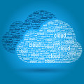 Cloud Computing Words Concept Stock Image