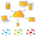 Cloud computting scribble illustration of computing in style contain of icons laptop database computer tablet and mobile Royalty Free Stock Photo
