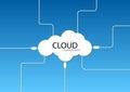 Cloud connection concept