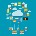 Cloud data & data storage. Devices connect to cloud storage. Cloud computing concept Royalty Free Stock Photo