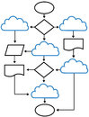 Cloud flowchart charts network solutions Stock Photo