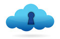 Cloud lock sign Royalty Free Stock Images