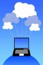 Oblak síť