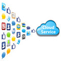 Cloud Service Royalty Free Stock Image