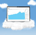 Cloud technologies chart on modern laptop in skies Royalty Free Stock Images