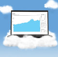 Cloud technologies chart on modern laptop in skies Royalty Free Stock Photo
