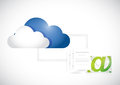 Cloud transferring and storage date illustration design over a white background Royalty Free Stock Image