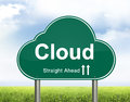 Clouding shape road sign cloud show internet networking Stock Images
