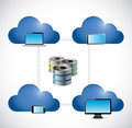 Clouds electronics network server illustration design over a white background Stock Photography