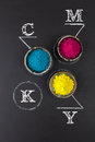 CMYK color scheme concept on chalkboard Royalty Free Stock Photo