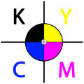 Cmyk target with cmyk colors in the middle Stock Photography