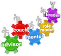 Coach advisor mentor leading you to achieve goals people marching on gears with the words role model and leader symbolize learning Royalty Free Stock Photos