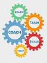 Coach learn train skills teach in grunge flat design gears business education motivation concept words blue text colorful gear Royalty Free Stock Photo