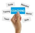 Coaching Royalty Free Stock Photo