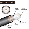 Coaxial TV cable structure. Kind of an electric cable Royalty Free Stock Photo
