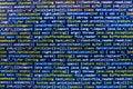 Kódování programování zdroj kód obrazovka