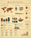 Coffee infographics set Royalty Free Stock Photo