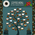 The coffee menu infographics set elements for creating your own infographic vector illustration Stock Photo