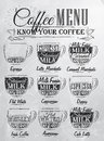 Coffee menu vintage