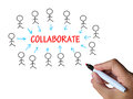 Collaborate on whiteboard means cooperative meaning work teamwork and motivation Stock Image