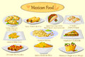 Collection of delicious Mexican food
