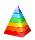 Color layered pyramid. Vector illustration Royalty Free Stock Photo