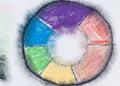 Color wheel with pastel pencils