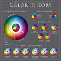 Color wheel theory Royalty Free Stock Photo