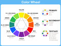 Color Wheel Worksheet for kids Royalty Free Stock Photo