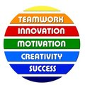 Colorful Business motivation slogans Stock Images