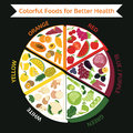 Colorful food for better health, vegetable and fruit with orange