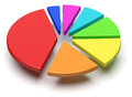 Colorful pie chart with flying separated segments abstract business statistics financial analysis growth and development concept d Royalty Free Stock Photo