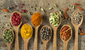 Colorful spices in wooden spoons Royalty Free Stock Photography
