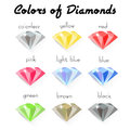 Colors of Diamond Royalty Free Stock Photo