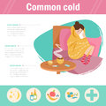 Common cold. Infographics, Royalty Free Stock Photo