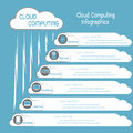 Communication through cloud computing info graphics