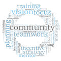 Community word cloud on white background Royalty Free Stock Photo