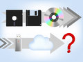 Comp disk computer memory evolution floppy compect flash drive cloud Stock Image