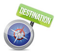 Compass destination guidance Stock Image