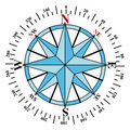 Compass dial Royalty Free Stock Photo