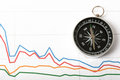 Compass on graphical charts background close up view Stock Images