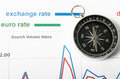 Compass on graphical charts colorful background closeup Stock Photos